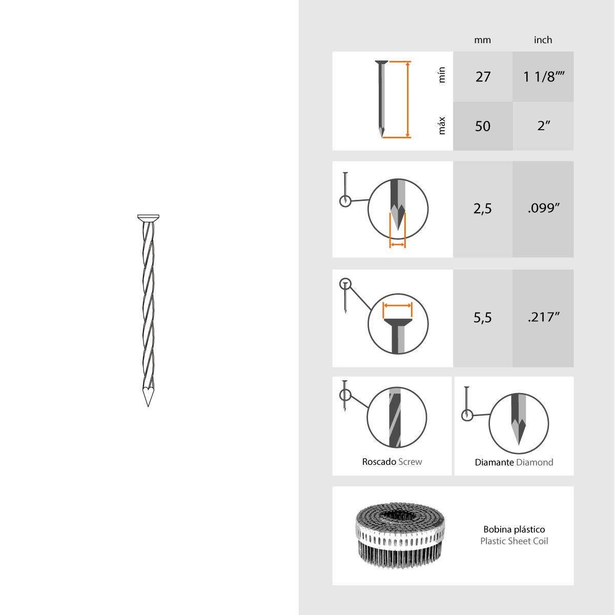 Clavo en bobina de acero FAP (unión plástico)
