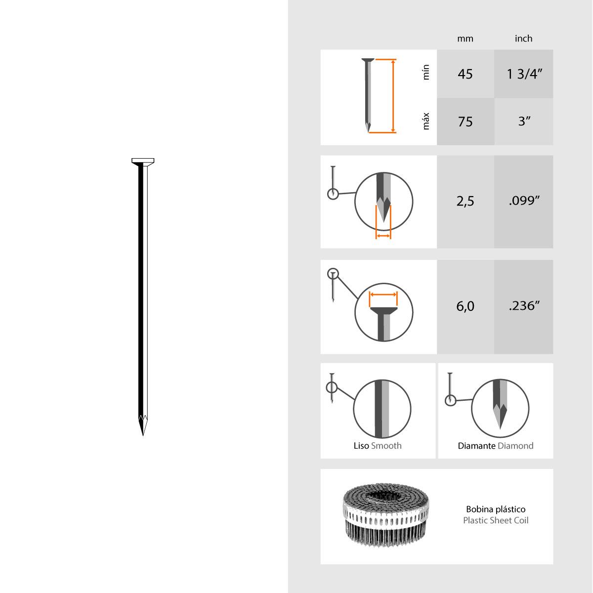 Clavo en bobina plástico Ø 2,5
